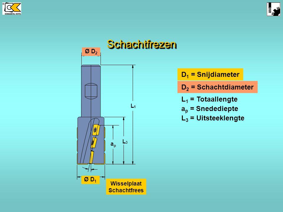 Snedebreedte en snedediepte Vlakfrees Radiaal a e Axiaal a p Schijffrees Radiaal a p Axiaal a e Schachtfrees Radiaal a e Axiaal a p Ap = Snedediepte Ae = Snedebreedte