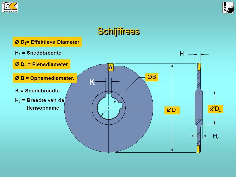 SchijffreesSchijffrees Ø D 1 = Effektieve Diameter ØD 1 H 1 = Snedebreedte H1H1 Ø D 2 = Flensdiameter ØD 2 Ø B = Opnamediameter.