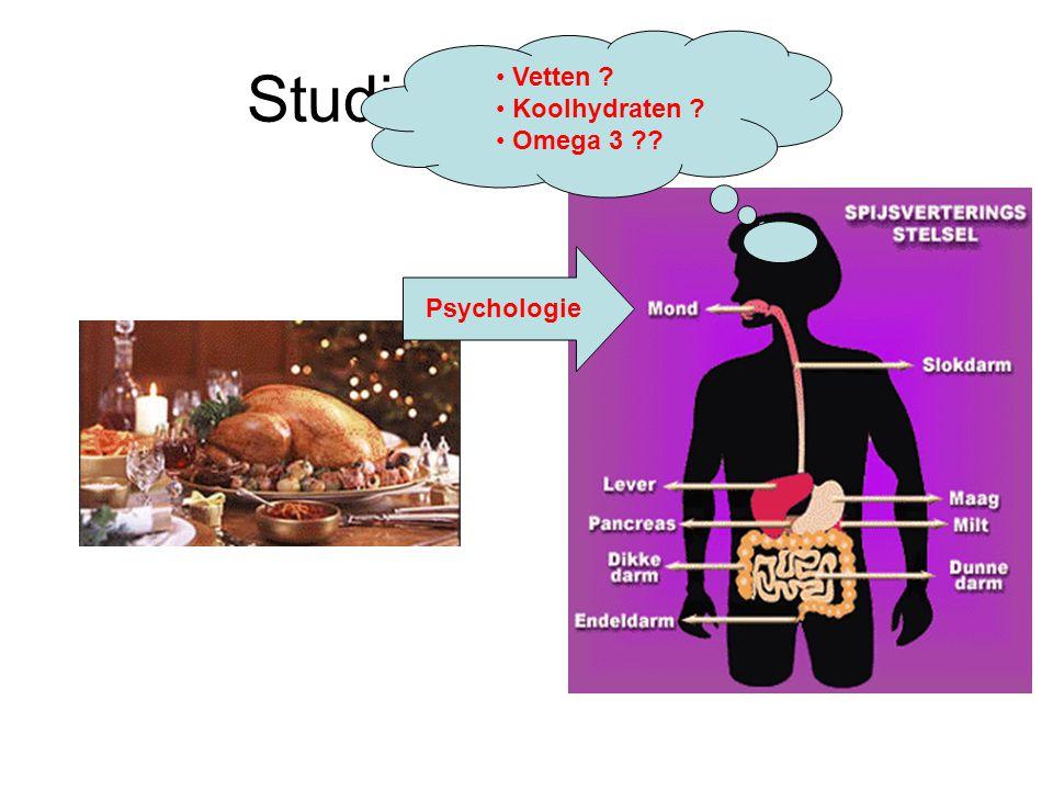Studie van Voeding Psychologie Vetten ? Koolhydraten ? Omega 3 ??