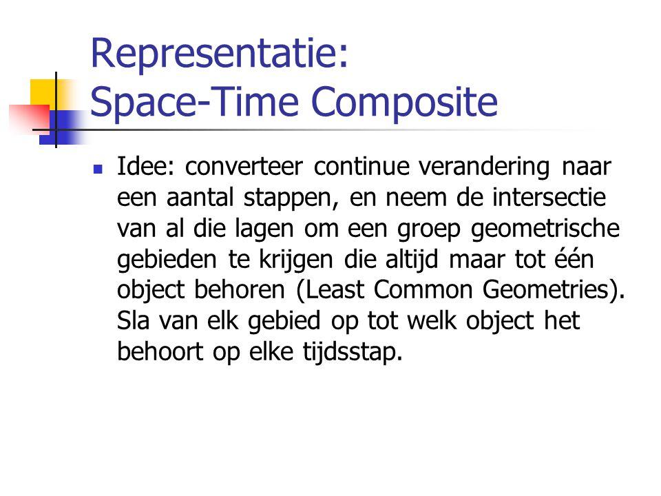 Representatie: Space-Time Composite Idee: converteer continue verandering naar een aantal stappen, en neem de intersectie van al die lagen om een groep geometrische gebieden te krijgen die altijd maar tot één object behoren (Least Common Geometries).