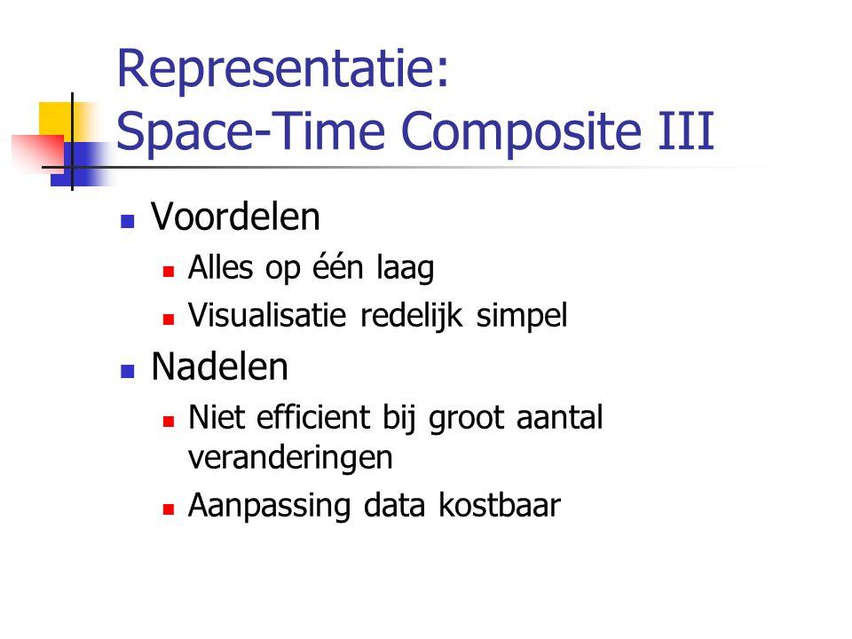 Representatie: Space-Time Composite III Voordelen Alles op één laag Visualisatie redelijk simpel Nadelen Niet efficient bij groot aantal veranderingen Aanpassing data kostbaar