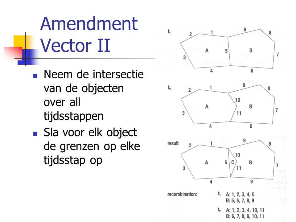 Amendment Vector II Neem de intersectie van de objecten over all tijdsstappen Sla voor elk object de grenzen op elke tijdsstap op