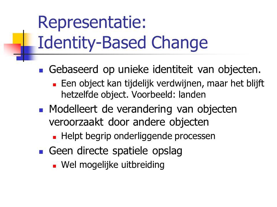 Representatie: Identity-Based Change Gebaseerd op unieke identiteit van objecten.
