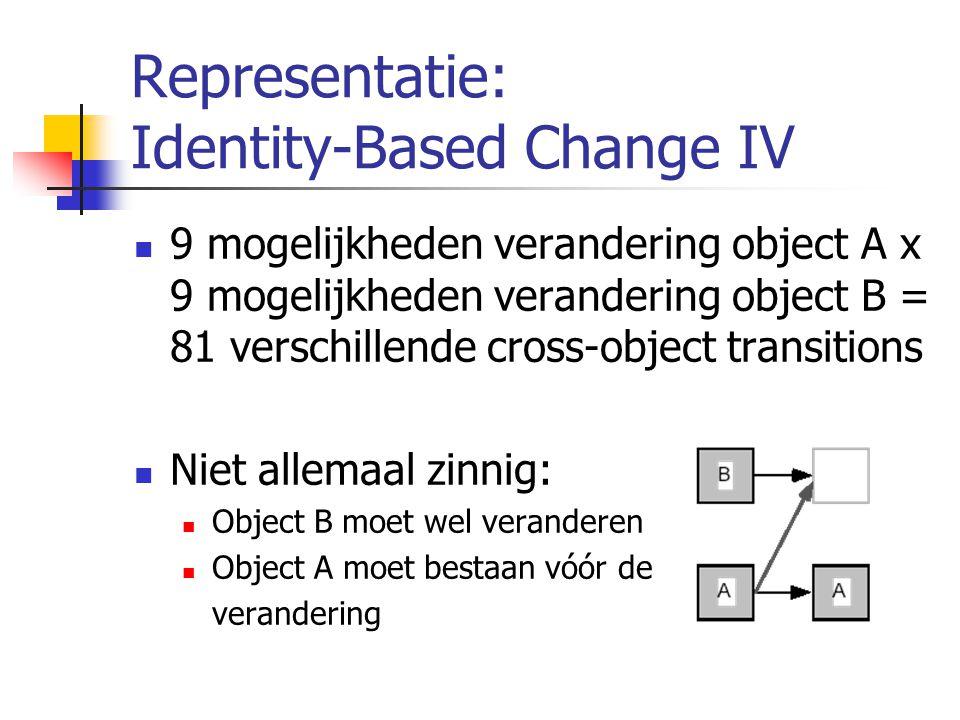 Representatie: Identity-Based Change IV 9 mogelijkheden verandering object A x 9 mogelijkheden verandering object B = 81 verschillende cross-object transitions Niet allemaal zinnig: Object B moet wel veranderen Object A moet bestaan vóór de verandering