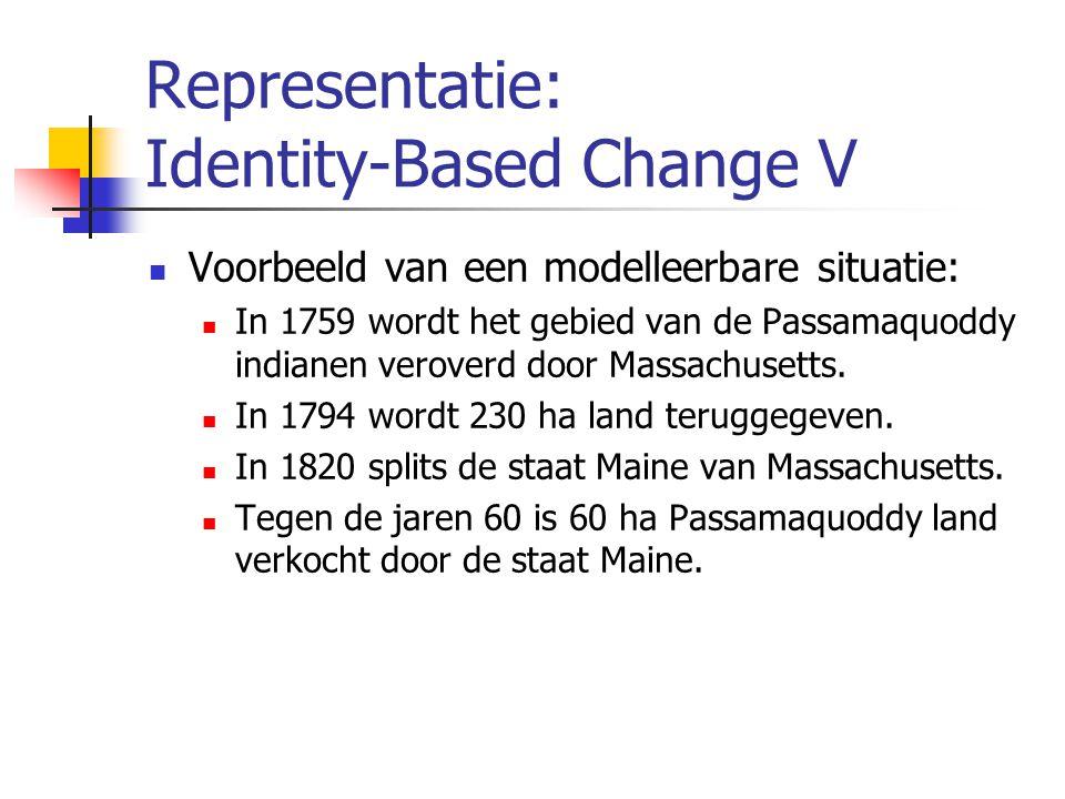Representatie: Identity-Based Change V Voorbeeld van een modelleerbare situatie: In 1759 wordt het gebied van de Passamaquoddy indianen veroverd door Massachusetts.