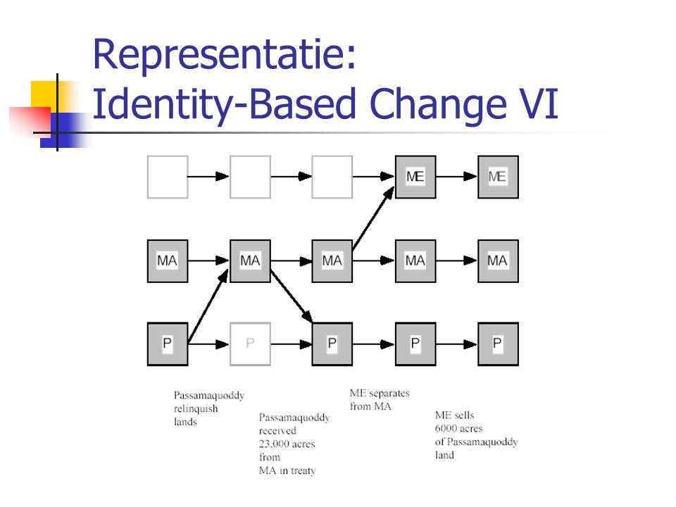 Representatie: Identity-Based Change VI