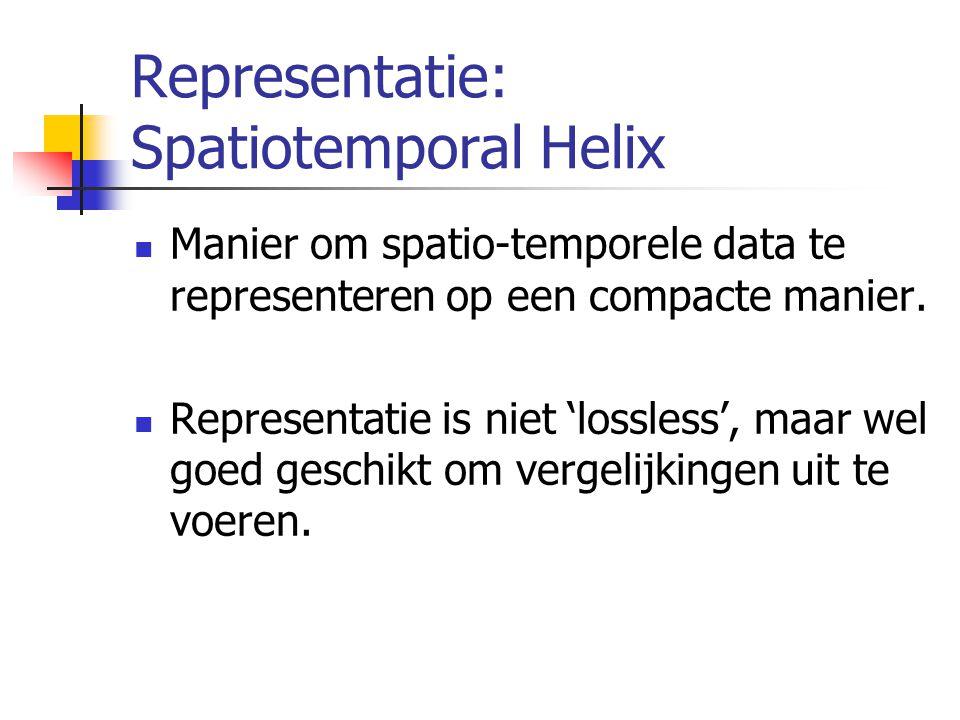 Representatie: Spatiotemporal Helix Manier om spatio-temporele data te representeren op een compacte manier.