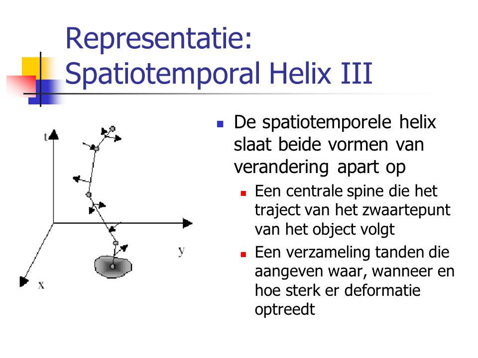 Representatie: Spatiotemporal Helix III De spatiotemporele helix slaat beide vormen van verandering apart op Een centrale spine die het traject van het zwaartepunt van het object volgt Een verzameling tanden die aangeven waar, wanneer en hoe sterk er deformatie optreedt