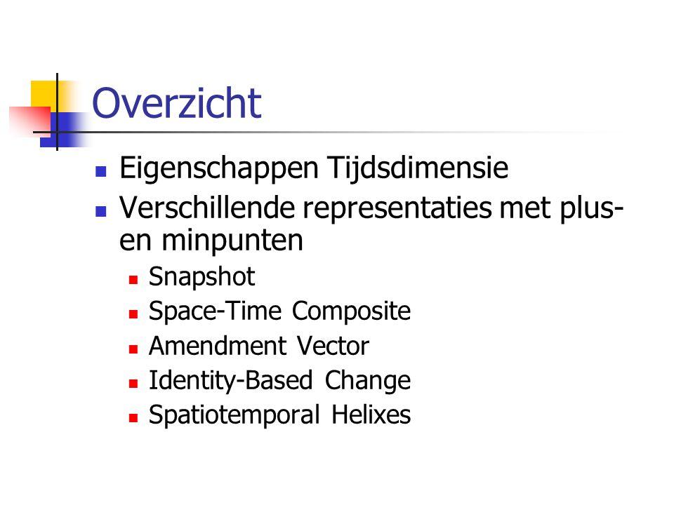 Overzicht Eigenschappen Tijdsdimensie Verschillende representaties met plus- en minpunten Snapshot Space-Time Composite Amendment Vector Identity-Based Change Spatiotemporal Helixes