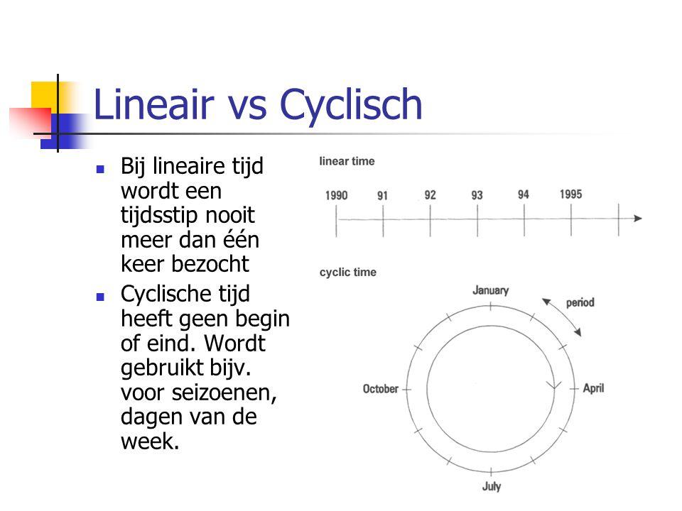 Lineair vs Cyclisch Bij lineaire tijd wordt een tijdsstip nooit meer dan één keer bezocht Cyclische tijd heeft geen begin of eind.