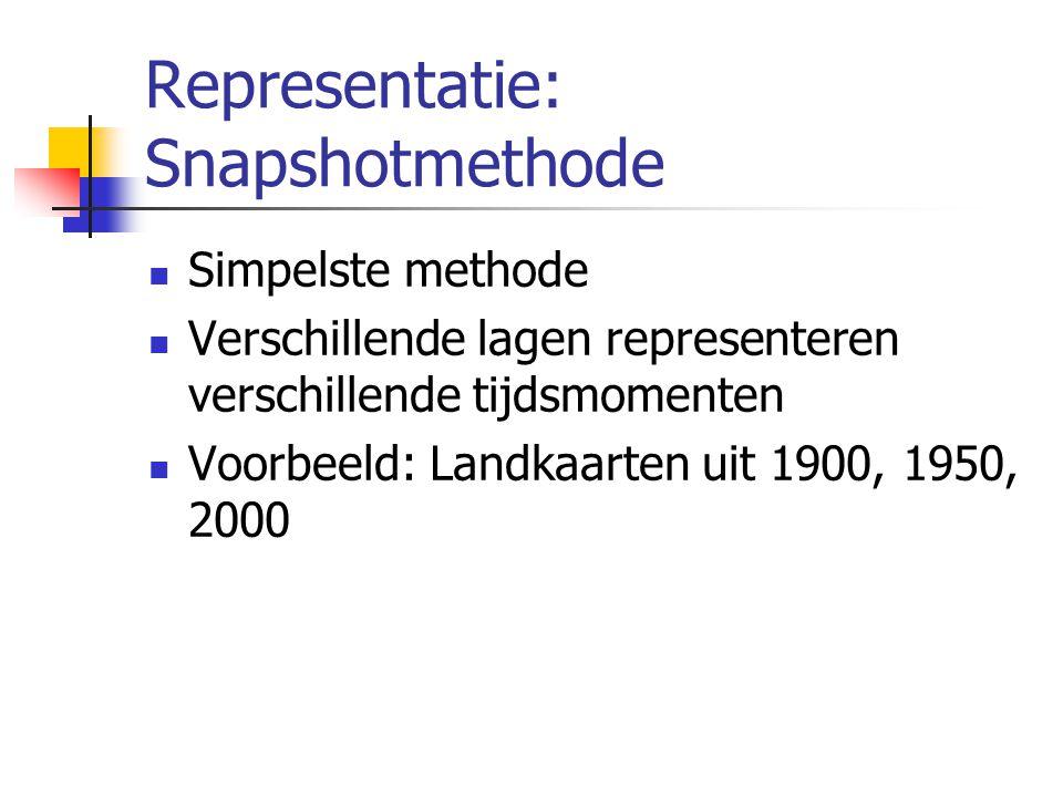 Representatie: Snapshotmethode Simpelste methode Verschillende lagen representeren verschillende tijdsmomenten Voorbeeld: Landkaarten uit 1900, 1950, 2000