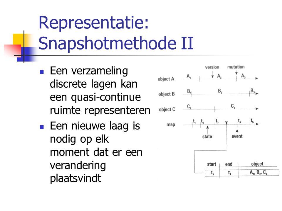 Representatie: Spatiotemporal Helix VI Voordelen Compacte, flexibele representatie Nuttig voor het vergelijking van spatiotemporele objecten Nadelen Visualisatie van het object niet mogelijk