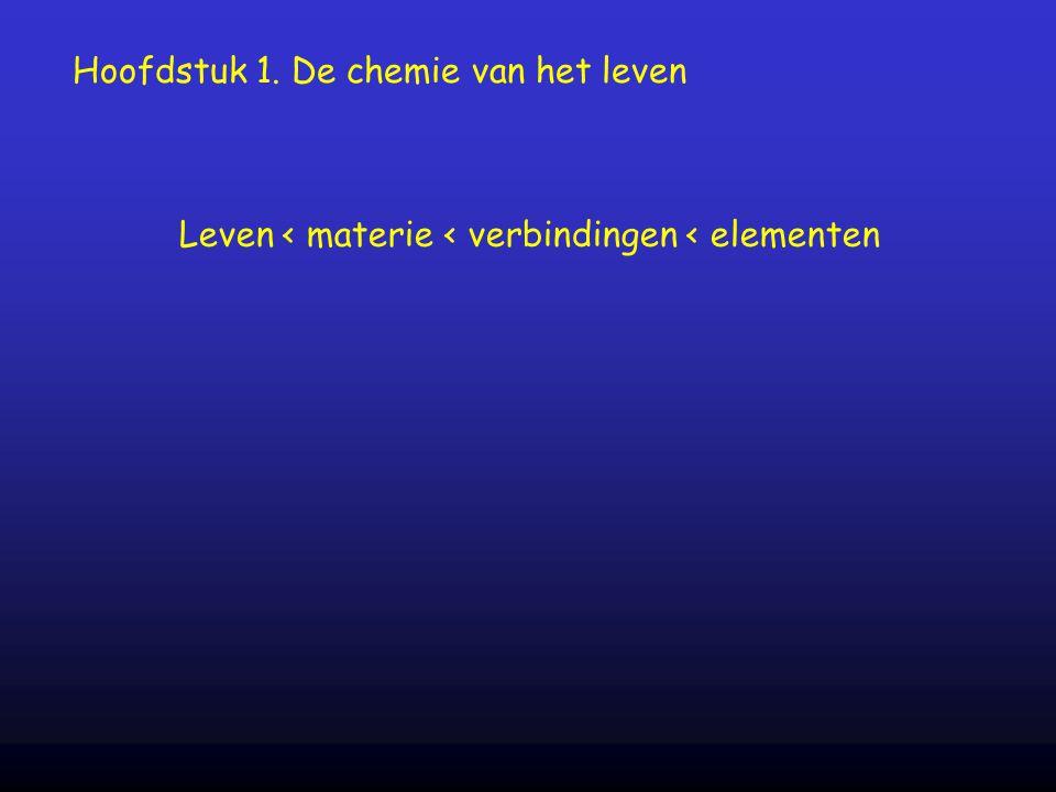 Hoofdstuk 1. De chemie van het leven Leven < materie < verbindingen < elementen