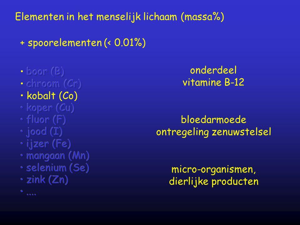 Elementen in het menselijk lichaam (massa%) + spoorelementen (< 0.01%) onderdeel vitamine B-12 bloedarmoede ontregeling zenuwstelsel micro-organismen,