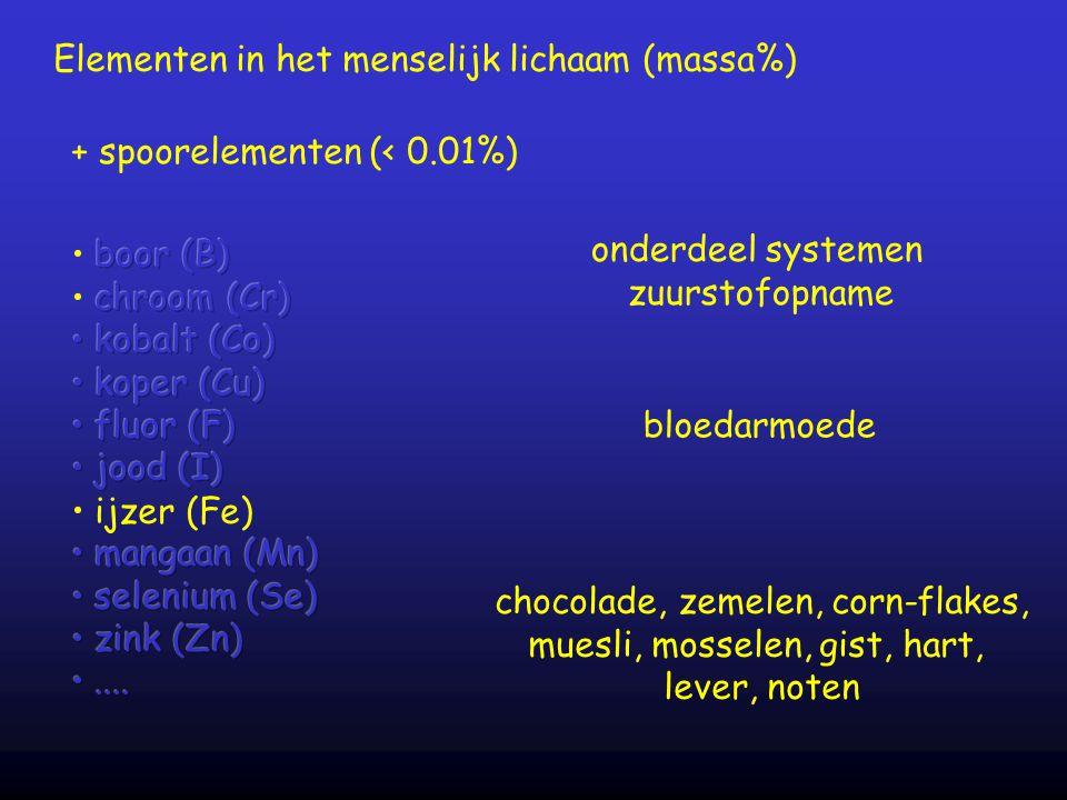Elementen in het menselijk lichaam (massa%) + spoorelementen (< 0.01%) onderdeel systemen zuurstofopname bloedarmoede chocolade, zemelen, corn-flakes,