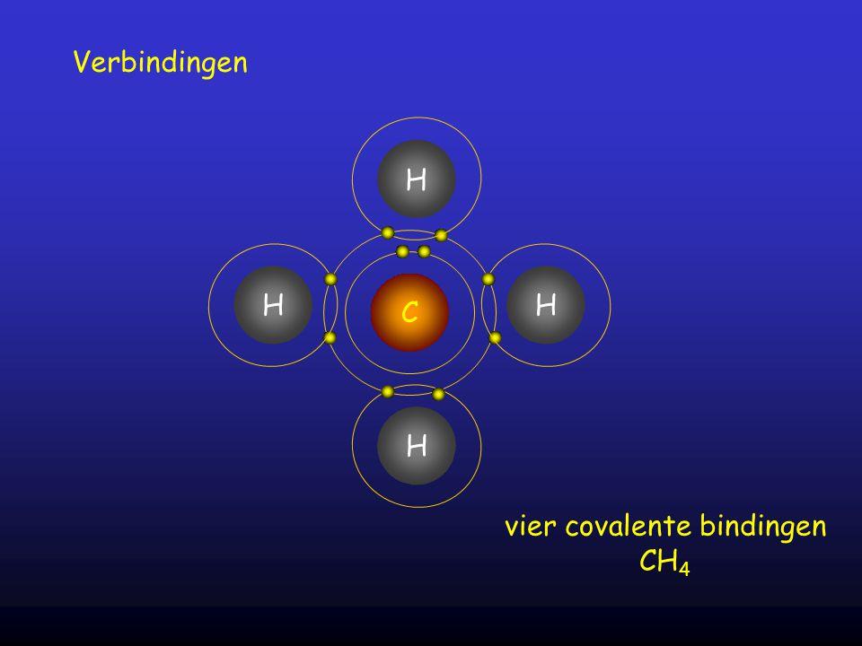 Verbindingen C H HH H vier covalente bindingen CH 4