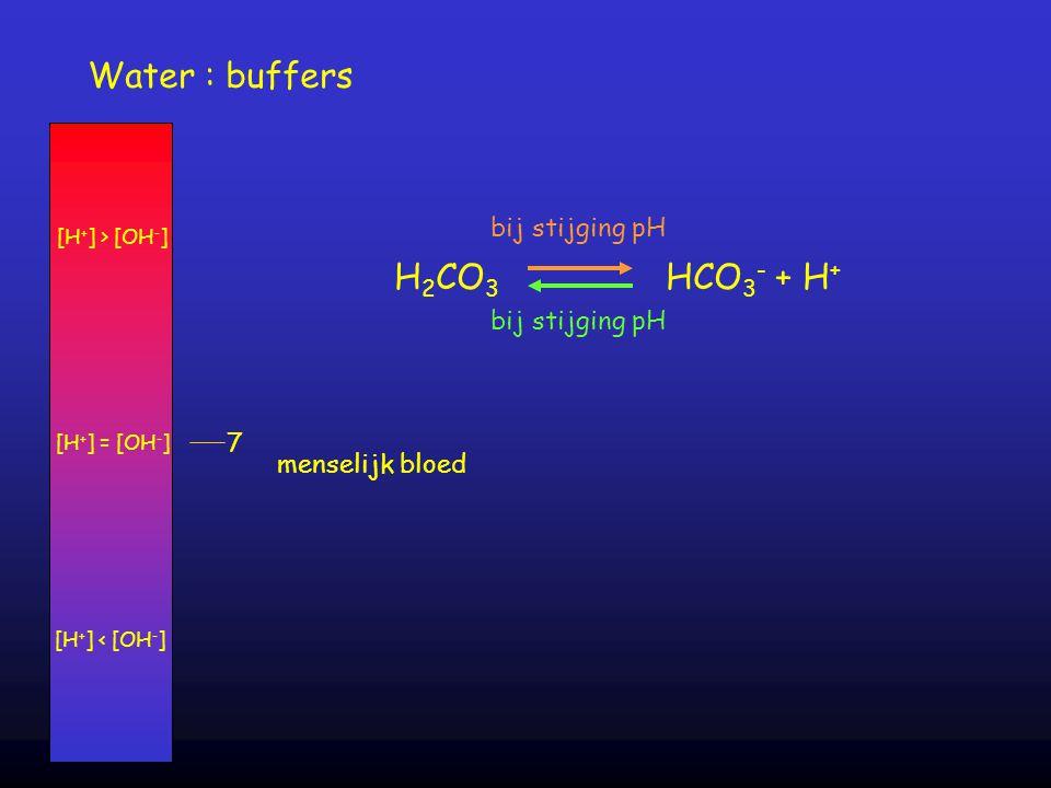 7 menselijk bloed [H + ] = [OH - ] [H + ] > [OH - ] [H + ] < [OH - ] H 2 CO 3 HCO 3 - + H + bij stijging pH Water : buffers