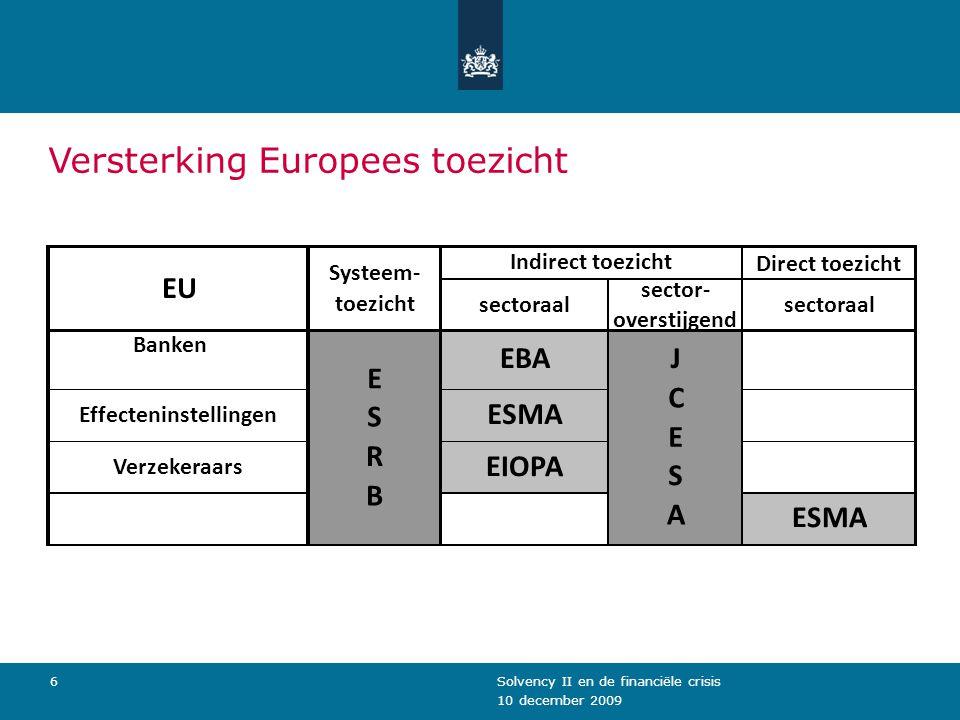 10 december 2009 Solvency II en de financiële crisis6 Versterking Europees toezicht Direct toezicht sectoraal ESMA Effecteninstellingen Verzekeraars EIOPA Banken EU sectoraal sector- overstijgend Systeem- toezicht Indirect toezicht ESMA E S R B EBAJ C E S A