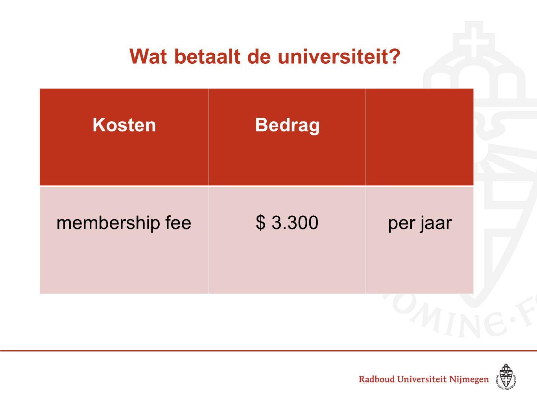 Wat betaalt de universiteit? KostenBedrag membership fee$ 3.300per jaar