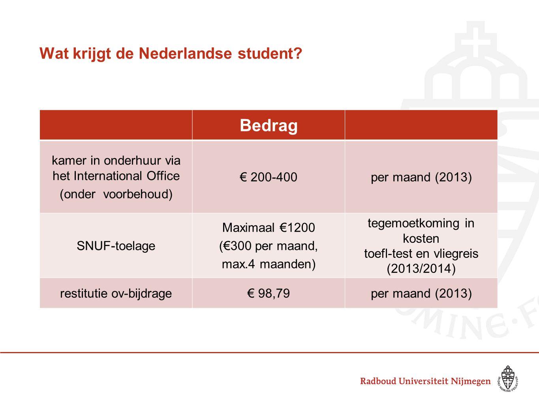 Wat krijgt de Nederlandse student? Bedrag kamer in onderhuur via het International Office (onder voorbehoud) € 200-400per maand (2013) SNUF-toelage Ma