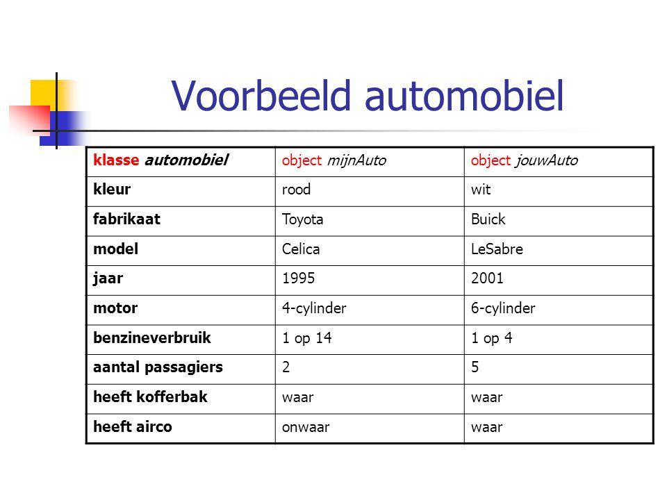 Voorbeeld automobiel object jouwAutoobject mijnAutoklasse automobiel witroodkleur BuickToyotafabrikaat LeSabreCelicamodel 20011995jaar 6-cylinder4-cyl