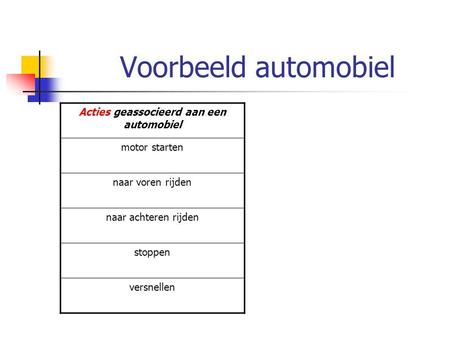 Voorbeeld automobiel Acties geassocieerd aan een automobiel motor starten naar voren rijden naar achteren rijden stoppen versnellen