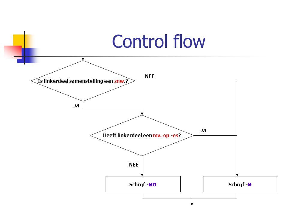Control flow Is linkerdeel samenstelling een znw.? Heeft linkerdeel een mv. op -es? Schrijf - en Schrijf - e NEE JA NEE
