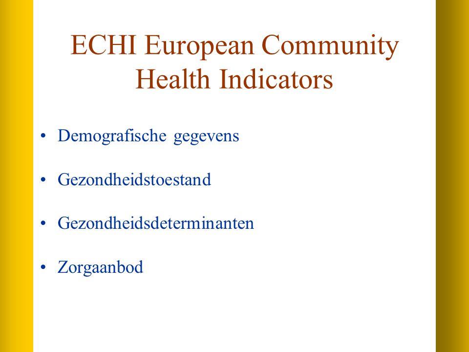 ECHI European Community Health Indicators Demografische gegevens Gezondheidstoestand Gezondheidsdeterminanten Zorgaanbod