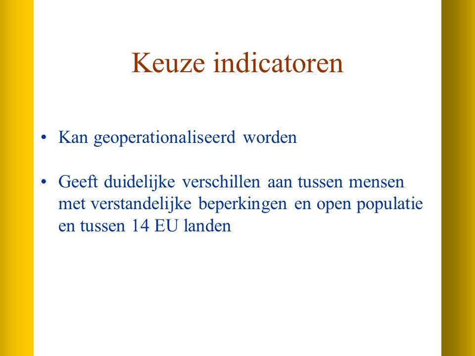 Keuze indicatoren Kan geoperationaliseerd worden Geeft duidelijke verschillen aan tussen mensen met verstandelijke beperkingen en open populatie en tussen 14 EU landen