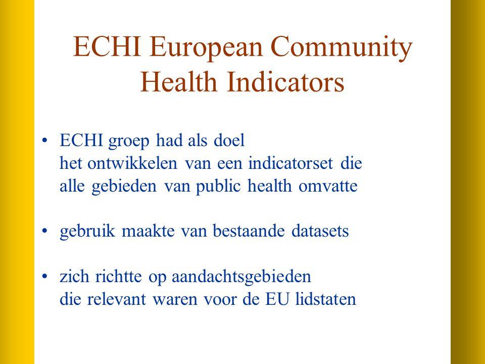 ECHI European Community Health Indicators ECHI groep had als doel het ontwikkelen van een indicatorset die alle gebieden van public health omvatte gebruik maakte van bestaande datasets zich richtte op aandachtsgebieden die relevant waren voor de EU lidstaten