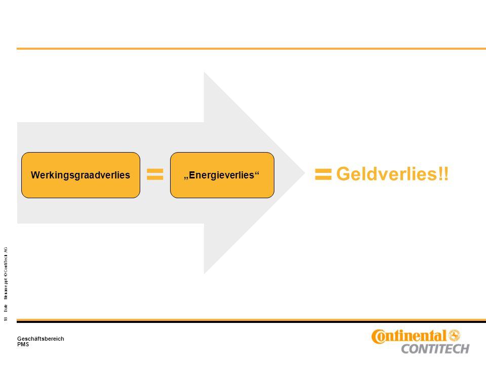 "18 Date filename.ppt © ContiTech AG Geschäftsbereich PMS Geldverlies!! == Werkingsgraadverlies""Energieverlies"""