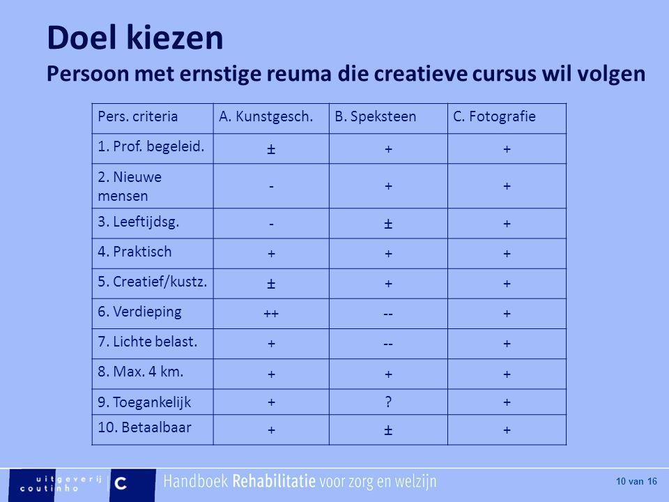 [Hier titel van boek] [Hier plaatje invoegen] 10 van 16 Doel kiezen Persoon met ernstige reuma die creatieve cursus wil volgen Pers. criteriaA. Kunstg