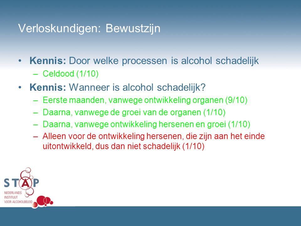Verloskundigen: Bewustzijn Kennis: Door welke processen is alcohol schadelijk –Celdood (1/10) Kennis: Wanneer is alcohol schadelijk? –Eerste maanden,