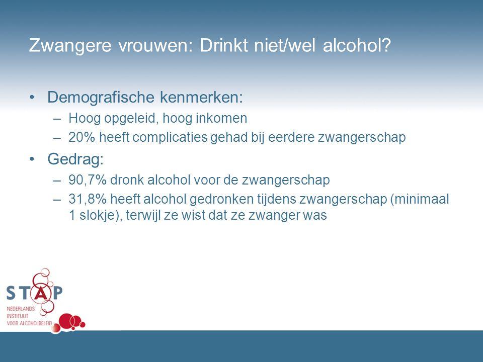Zwangere vrouwen: Drinkt niet/wel alcohol? Demografische kenmerken: –Hoog opgeleid, hoog inkomen –20% heeft complicaties gehad bij eerdere zwangerscha
