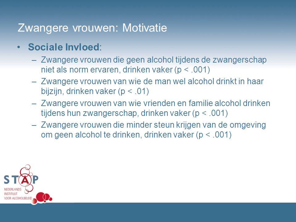 Zwangere vrouwen: Motivatie Sociale Invloed: –Zwangere vrouwen die geen alcohol tijdens de zwangerschap niet als norm ervaren, drinken vaker (p <.001)