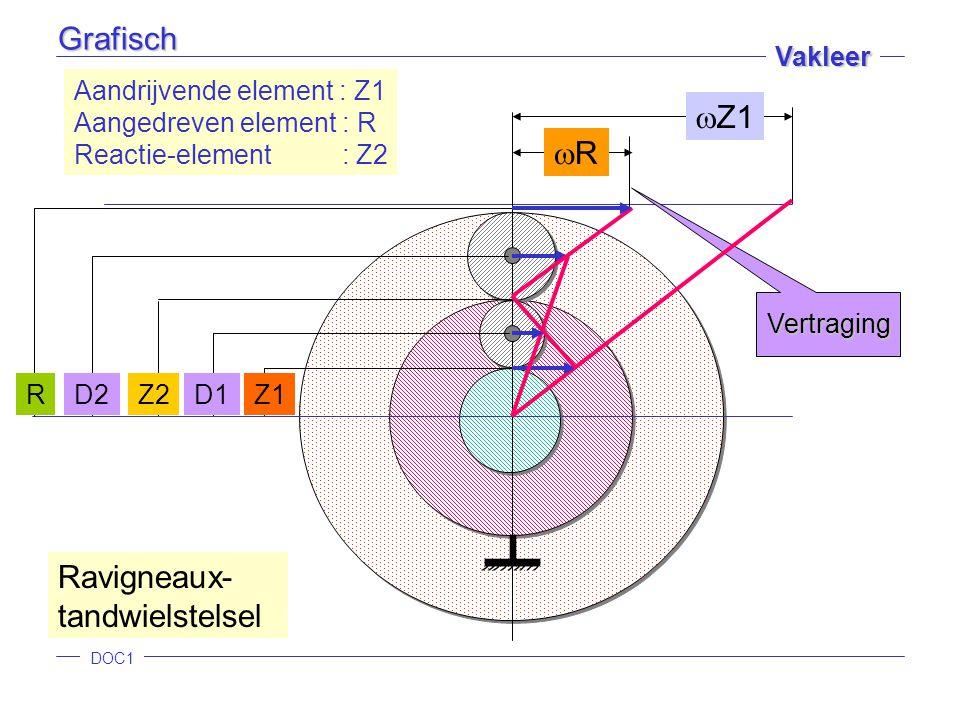 DOC1 Vakleer Aandrijvende element : Z1 Aangedreven element : R Reactie-element : Z2  Z1 Z1 Z2 Ravigneaux- tandwielstelsel R D2D1 RR Vertraging Graf