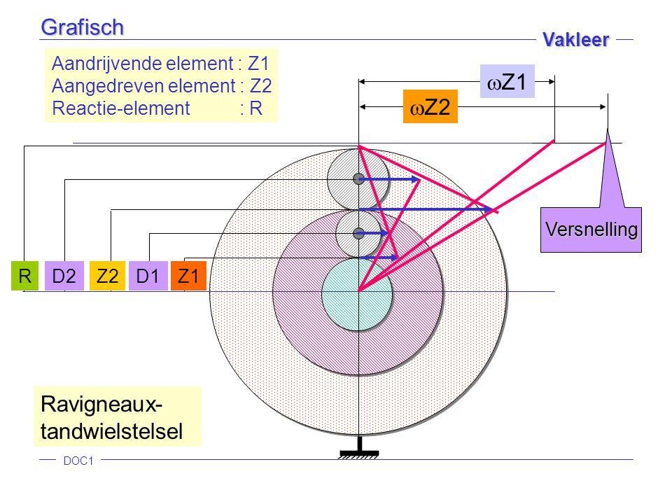 DOC1 Vakleer Z1 Z2 Ravigneaux- tandwielstelsel RD2D1 Aandrijvende element : Z1 Aangedreven element : Z2 Reactie-element : R  Z1  Z2 Versnelling Graf