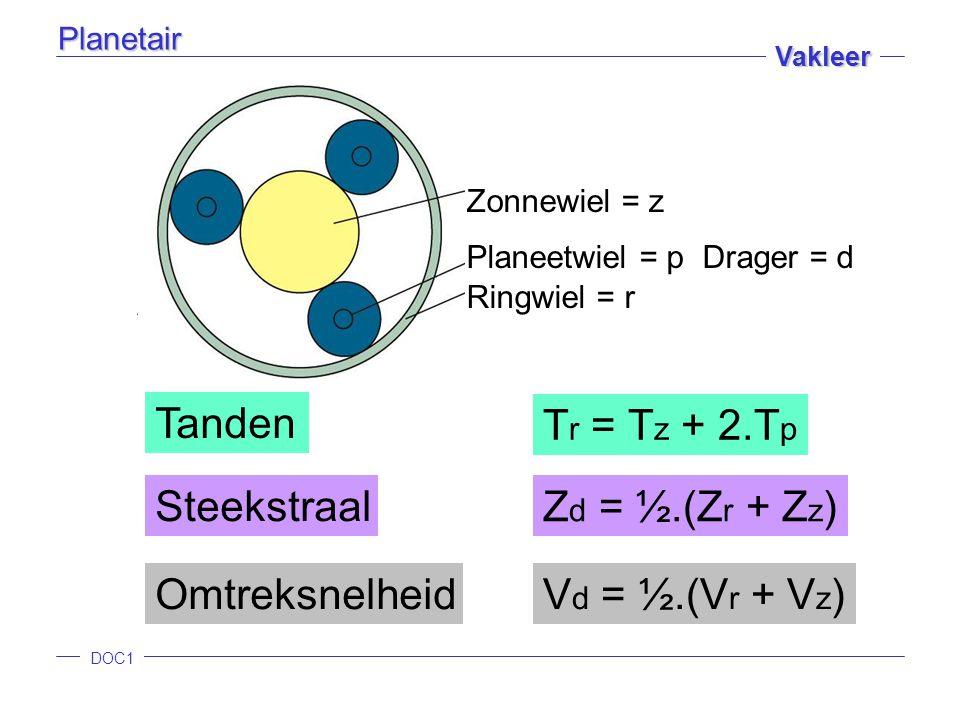 DOC1 Vakleer Zonnewiel = z Planeetwiel = p Drager = d Ringwiel = r T r = T z + 2.T p Tanden Z d = ½.(Z r + Z z ) Steekstraal V d = ½.(V r + V z )Omtre