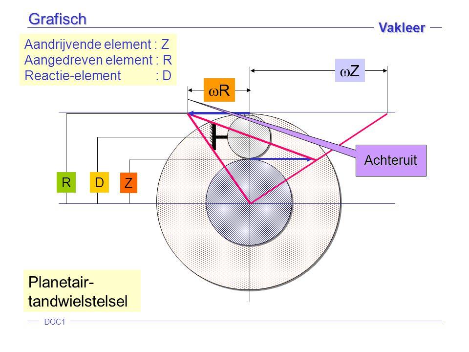 DOC1 Vakleer Z D R ZZ Aandrijvende element : Z Aangedreven element : R Reactie-element : D RR Planetair- tandwielstelsel Achteruit Grafisch