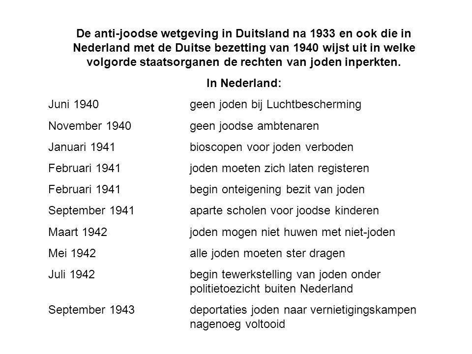 De anti-joodse wetgeving in Duitsland na 1933 en ook die in Nederland met de Duitse bezetting van 1940 wijst uit in welke volgorde staatsorganen de re