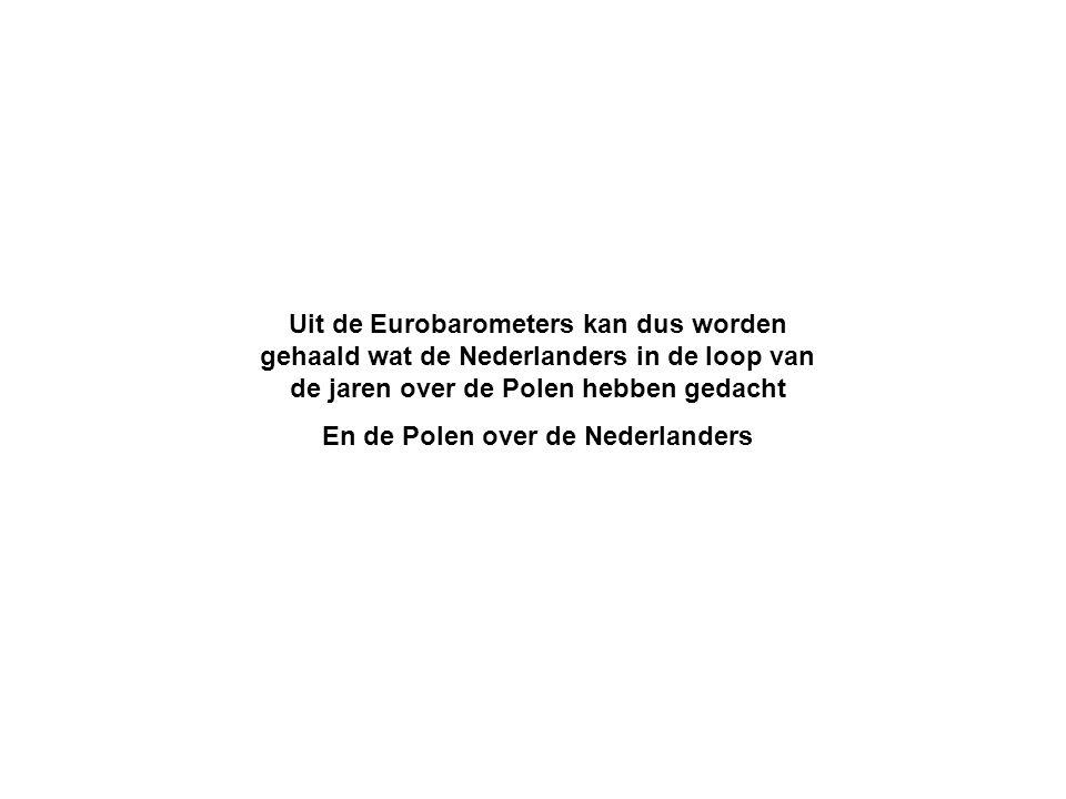 Uit de Eurobarometers kan dus worden gehaald wat de Nederlanders in de loop van de jaren over de Polen hebben gedacht En de Polen over de Nederlanders
