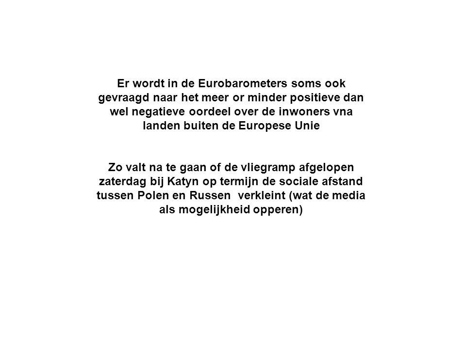 Er wordt in de Eurobarometers soms ook gevraagd naar het meer or minder positieve dan wel negatieve oordeel over de inwoners vna landen buiten de Euro