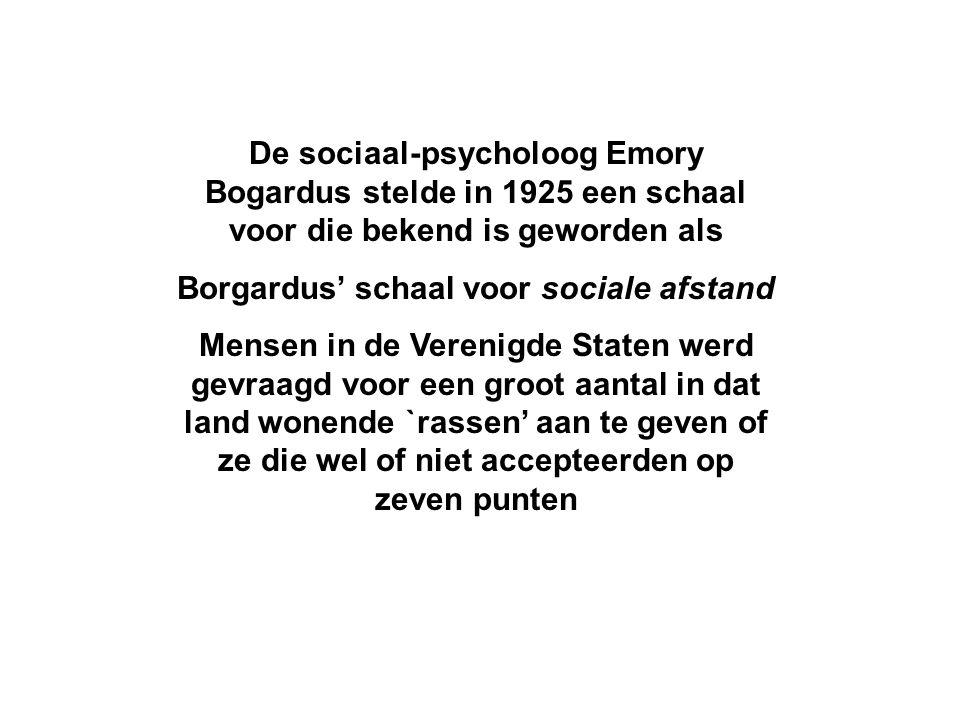De sociaal-psycholoog Emory Bogardus stelde in 1925 een schaal voor die bekend is geworden als Borgardus' schaal voor sociale afstand Mensen in de Ver