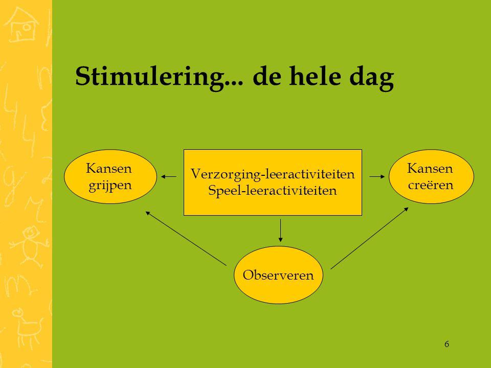 6 Stimulering...