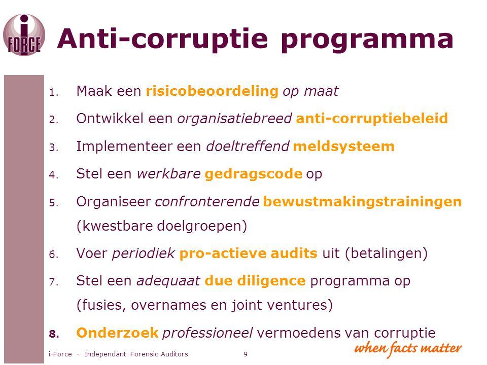 Anti-corruptie programma 1. Maak een risicobeoordeling op maat 2. Ontwikkel een organisatiebreed anti-corruptiebeleid 3. Implementeer een doeltreffend