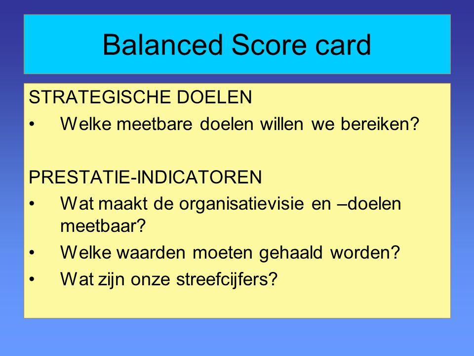 Balanced Score card STRATEGISCHE DOELEN Welke meetbare doelen willen we bereiken.