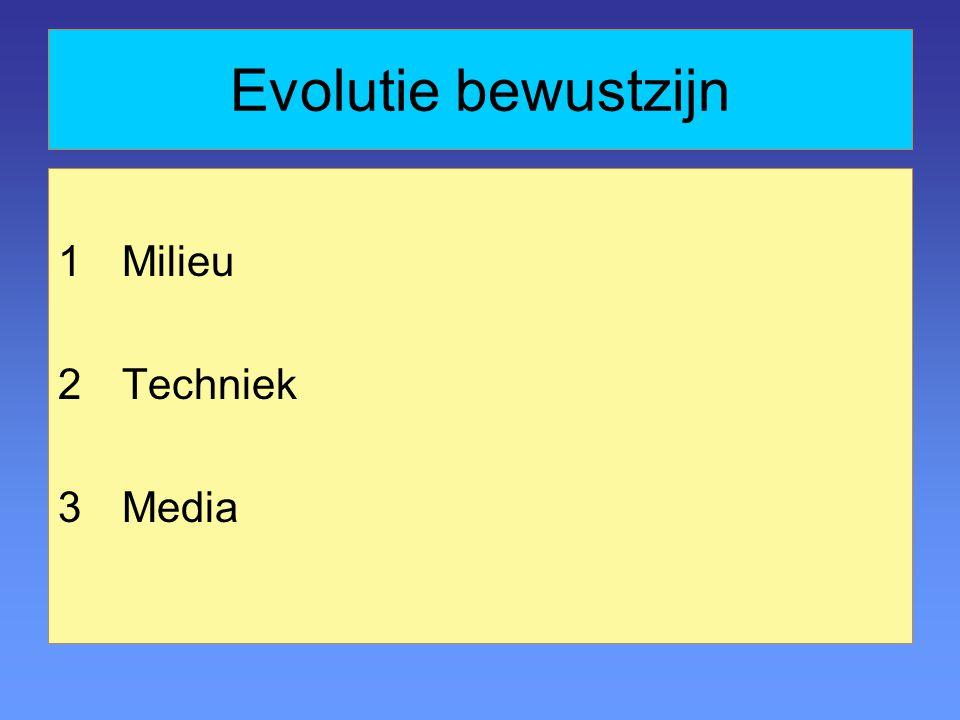 Evolutie bewustzijn 1Milieu 2Techniek 3Media