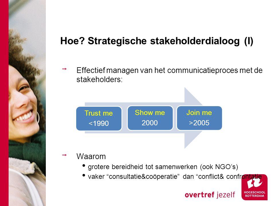 Hoe? Strategische stakeholderdialoog (I) Effectief managen van het communicatieproces met de stakeholders: Waarom grotere bereidheid tot samenwerken (