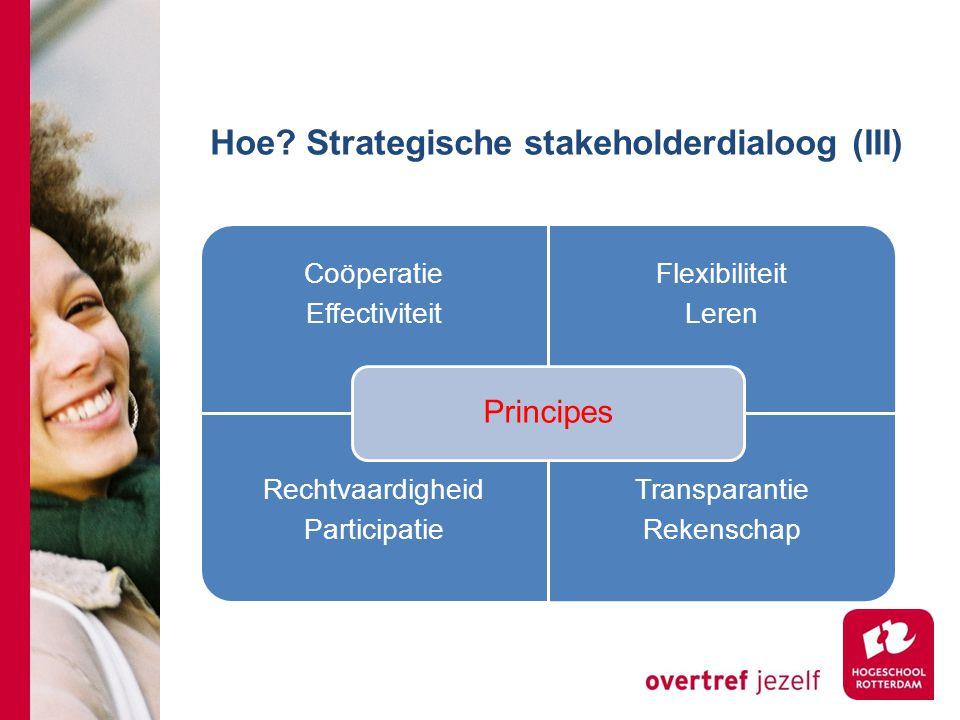 Hoe? Strategische stakeholderdialoog (III) Coöperatie Effectiviteit Flexibiliteit Leren Rechtvaardigheid Participatie Transparantie Rekenschap Princip