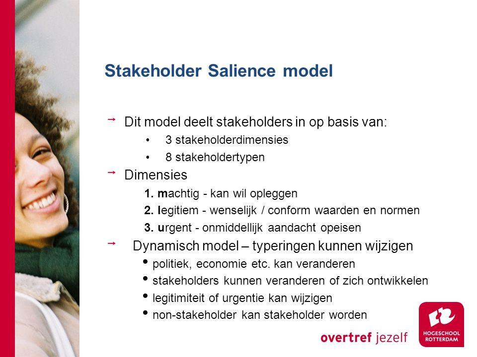 Stakeholder Salience model Dit model deelt stakeholders in op basis van: 3 stakeholderdimensies 8 stakeholdertypen Dimensies 1. machtig - kan wil ople